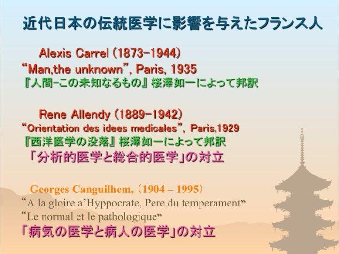 Alexis Carrel, René Allendy & Georges Canguilhem